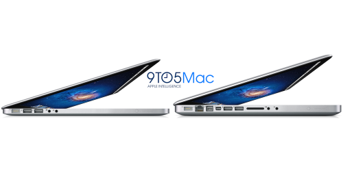 New MacBook Pro 15-inch