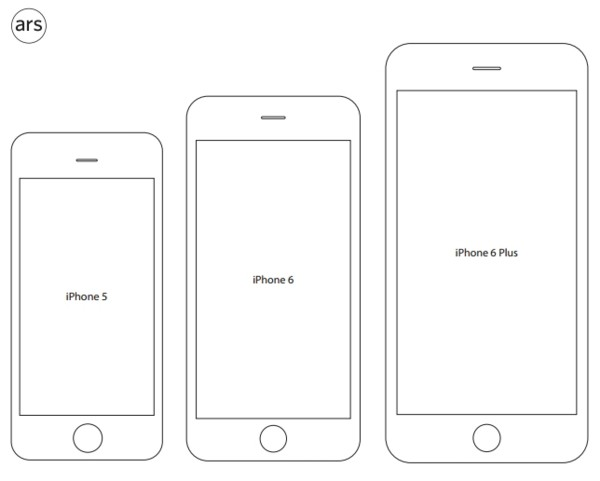 Iphone 6 Design Template Iphone Wiring Diagram Free Download